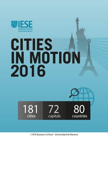 Illustrations of the leading cities of the CIMI Cities in Motion index 2016