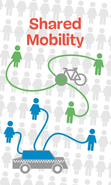 An illustration of the shared mobility concept in the smart Brussels-Capital Region
